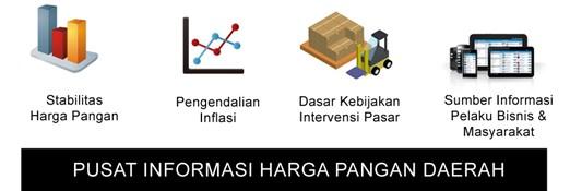 Sistem Informasi Harga Pangan
