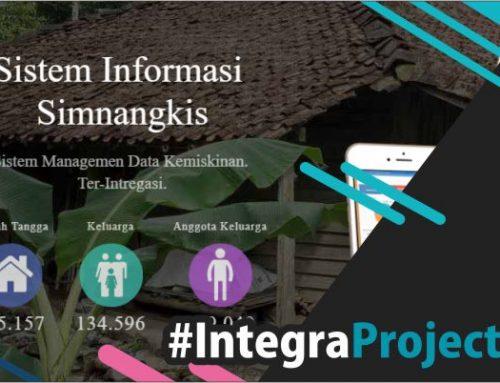 Sistem Informasi Manajemen Penanggulangan Kemiskinan Kabupaten Sleman
